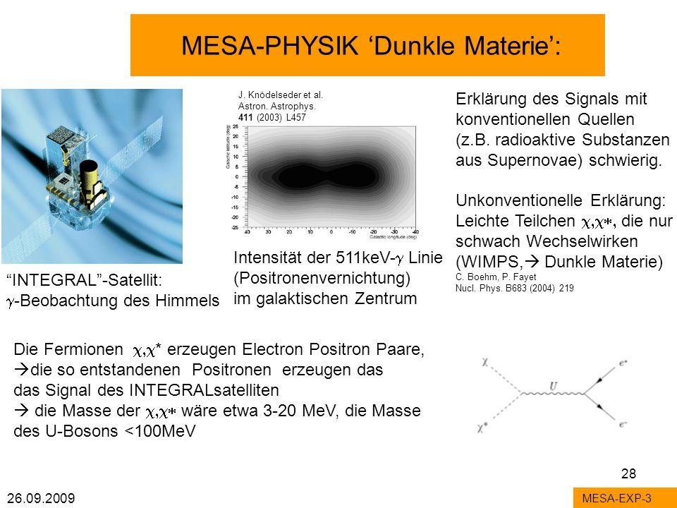 26.09.2009 28 MESA-PHYSIK Dunkle Materie: MESA-EXP-3 INTEGRAL-Satellit: -Beobachtung des Himmels Intensität der 511keV- Linie (Positronenvernichtung) im galaktischen Zentrum J.