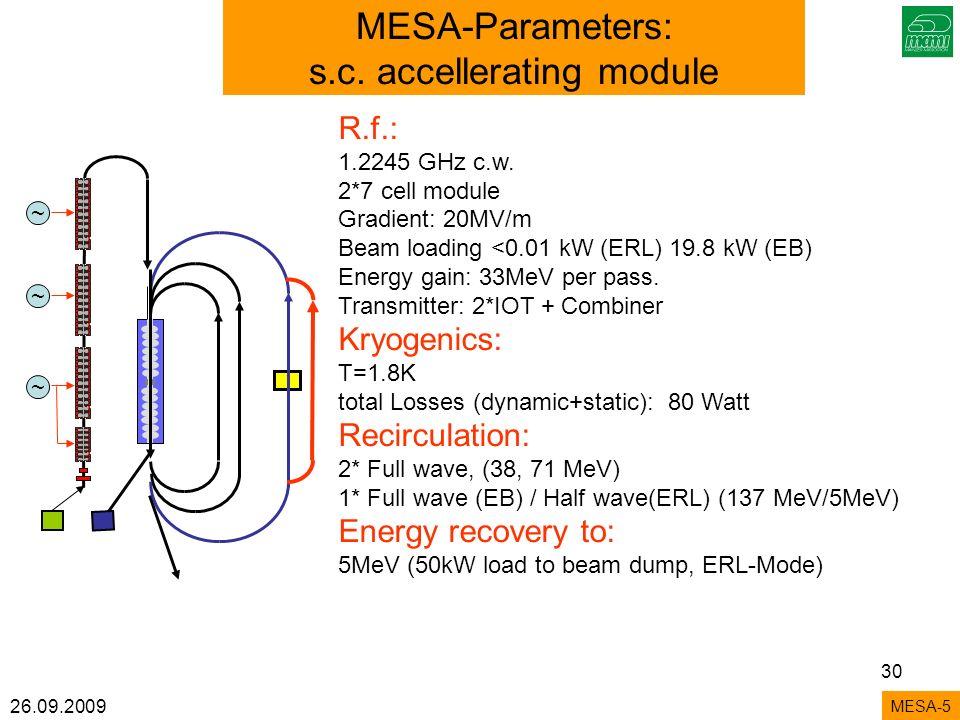 26.09.2009 30 MESA-5 MESA-Parameters: s.c. accellerating module R.f.: 1.2245 GHz c.w.