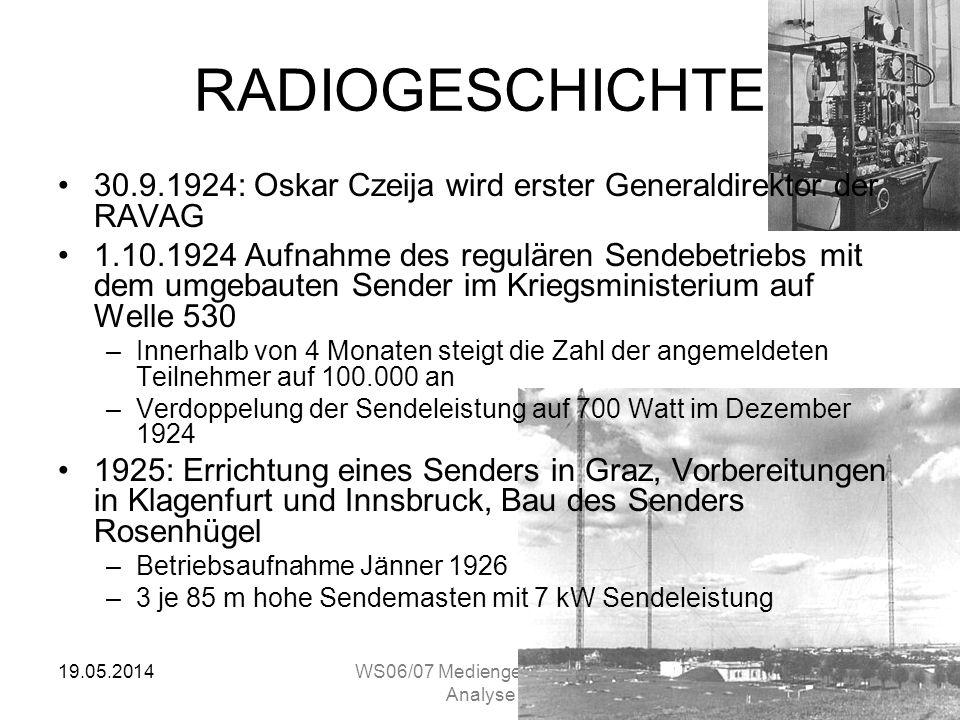 19.05.2014WS06/07 Mediengeschichte & Analyse 13/allen RADIOGESCHICHTE 19.2.1924: Konzessionsvergabe an ein Interessentenkonsortium (spätere RAVAG) Ab