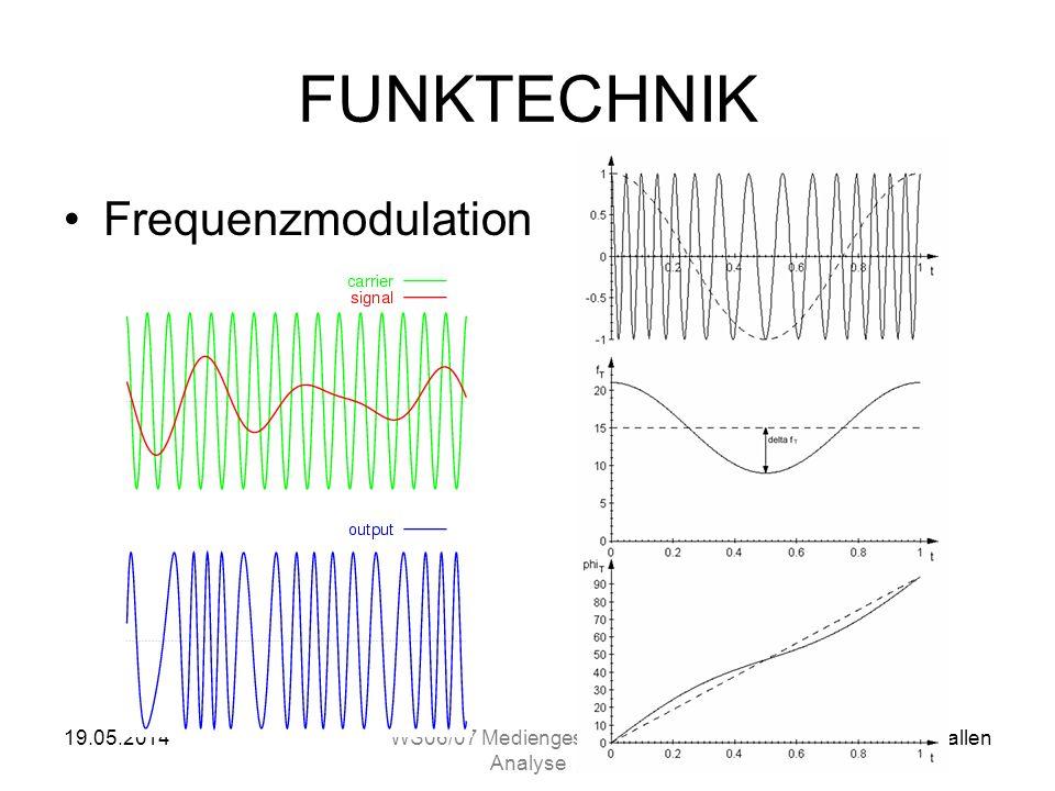 19.05.2014WS06/07 Mediengeschichte & Analyse 7/allen FUNKTECHNIK Amplitudenmodulation