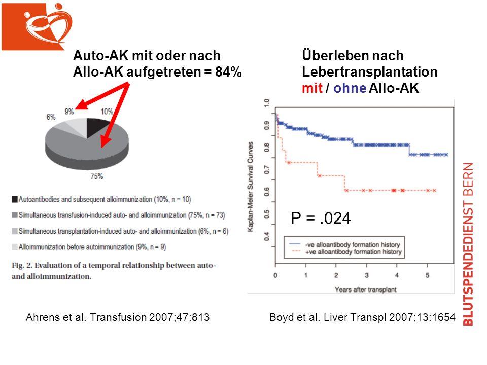 Auto-AK mit oder nach Allo-AK aufgetreten = 84% Ahrens et al.