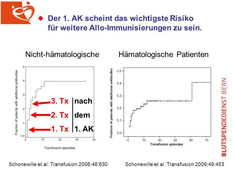 l Der 1.AK scheint das wichtigste Risiko für weitere Allo-Immunisierungen zu sein.