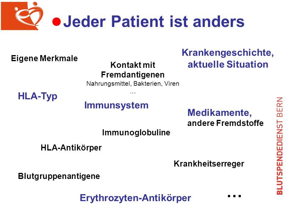 l Jeder Patient ist anders Kontakt mit Fremdantigenen Nahrungsmittel, Bakterien, Viren … Medikamente, andere Fremdstoffe Immunoglobuline Eigene Merkmale Krankengeschichte, aktuelle Situation HLA-Typ Blutgruppenantigene … HLA-Antikörper Erythrozyten-Antikörper Immunsystem Krankheitserreger