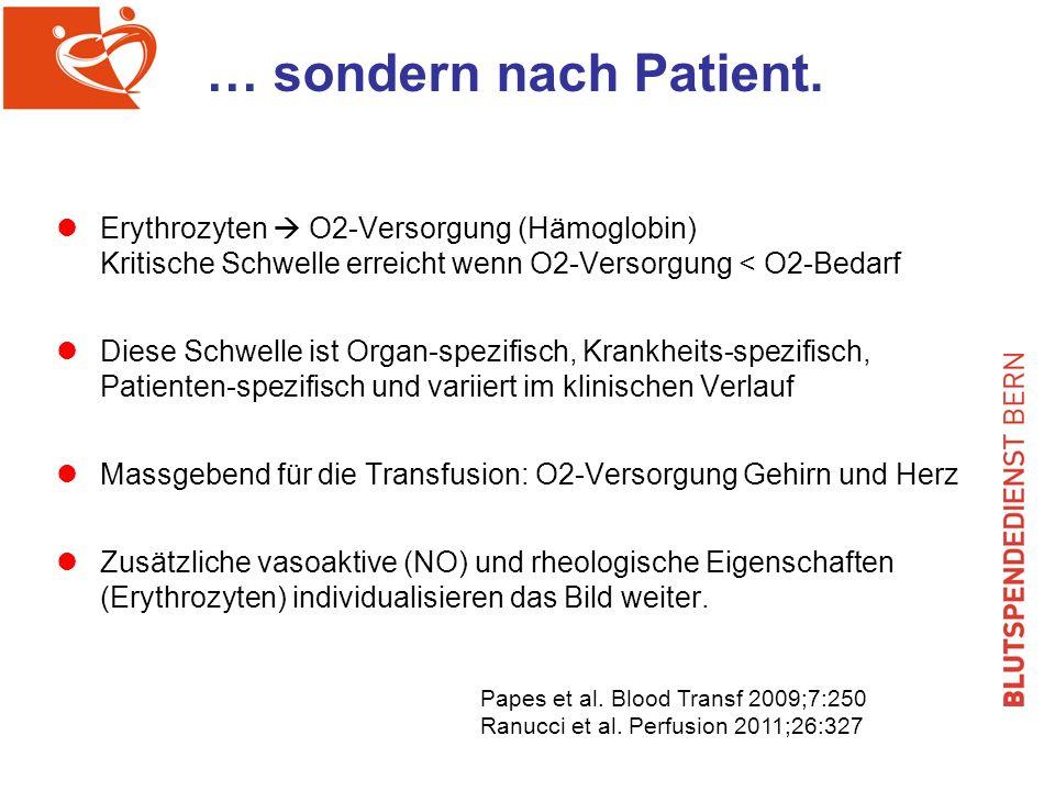 … sondern nach Patient.