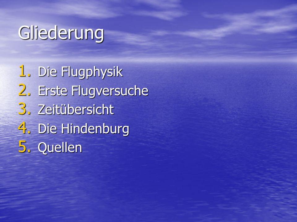 Gliederung 1. Die Flugphysik 2. Erste Flugversuche 3. Zeitübersicht 4. Die Hindenburg 5. Quellen