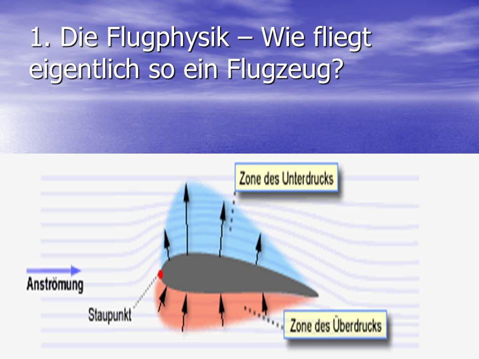1. Die Flugphysik – Wie fliegt eigentlich so ein Flugzeug?