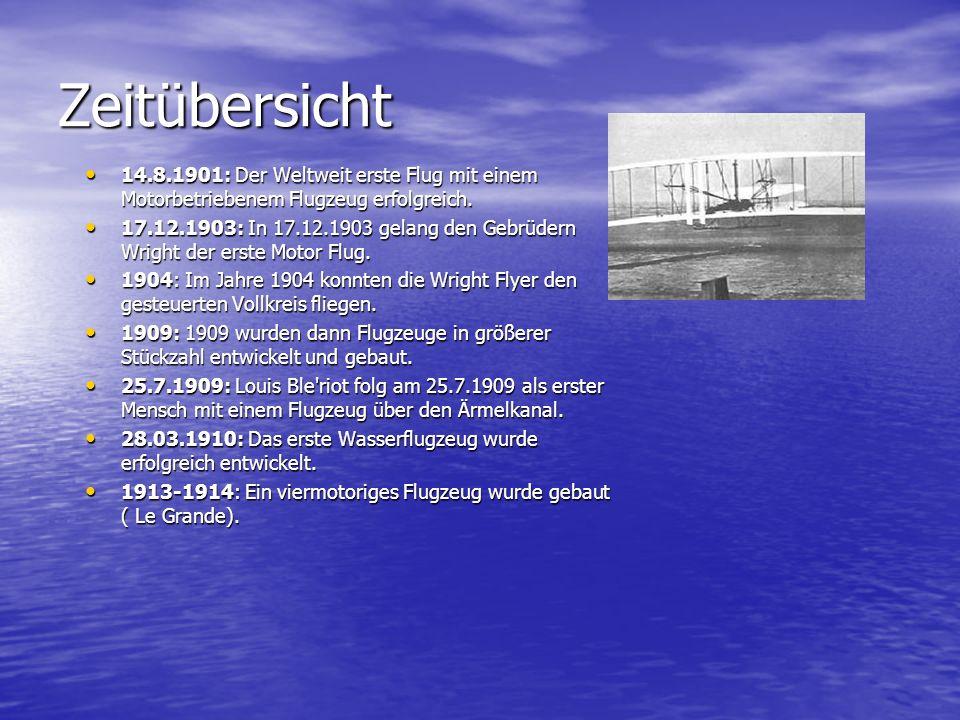 Zeitübersicht 14.8.1901: Der Weltweit erste Flug mit einem Motorbetriebenem Flugzeug erfolgreich. 14.8.1901: Der Weltweit erste Flug mit einem Motorbe