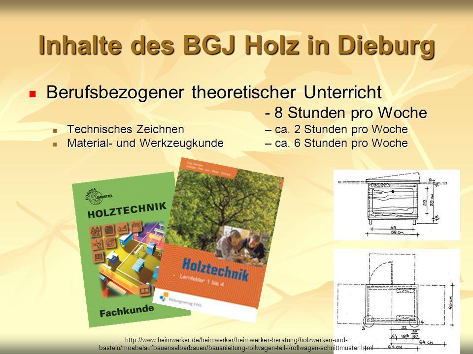 Inhalte des BGJ Holz in Dieburg Berufsbezogener theoretischer Unterricht Berufsbezogener theoretischer Unterricht - 8 Stunden pro Woche Technisches Zeichnen – ca.