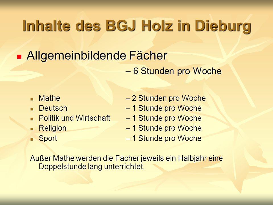 Inhalte des BGJ Holz in Dieburg Allgemeinbildende Fächer Allgemeinbildende Fächer – 6 Stunden pro Woche Mathe – 2 Stunden pro Woche Mathe – 2 Stunden
