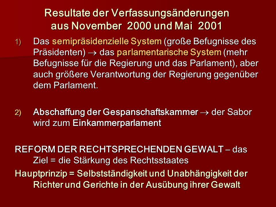 Resultate der Verfassungsänderungen aus November 2000 und Mai 2001 1) Das semipräsidenzielle System (große Befugnisse des Präsidenten) das parlamentar