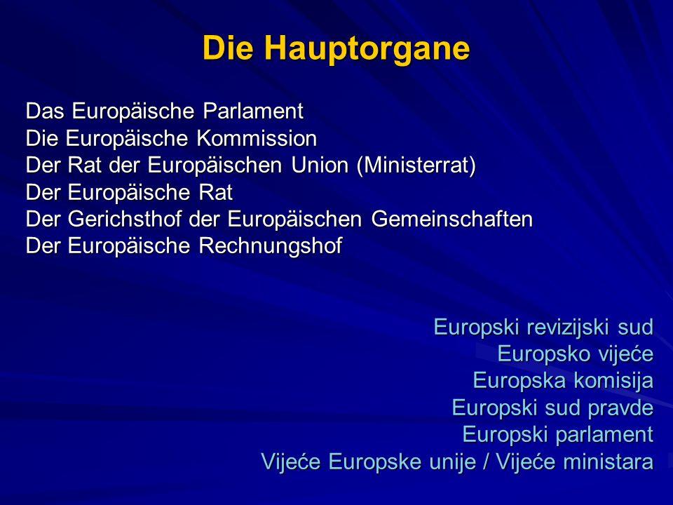 Das Europäische Parlament Die Europäische Kommission Der Rat der Europäischen Union (Ministerrat) Der Europäische Rat Der Gerichsthof der Europäischen