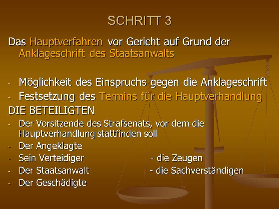 SCHRITT 3 Das Hauptverfahren vor Gericht auf Grund der Anklageschrift des Staatsanwalts - Möglichkeit des Einspruchs gegen die Anklageschrift - Festsetzung des Termins für die Hauptverhandlung DIE BETEILIGTEN - Der Vorsitzende des Strafsenats, vor dem die Hauptverhandlung stattfinden soll - Der Angeklagte - Sein Verteidiger - die Zeugen - Der Staatsanwalt - die Sachverständigen - Der Geschädigte