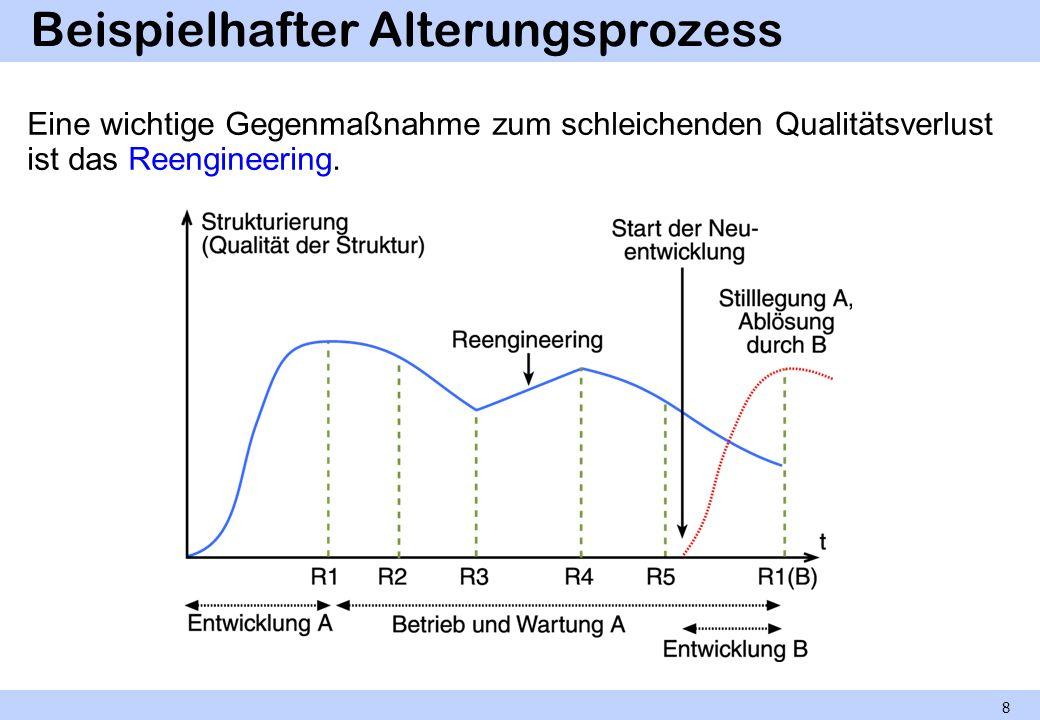 Beispielhafter Alterungsprozess Eine wichtige Gegenmaßnahme zum schleichenden Qualitätsverlust ist das Reengineering. 8