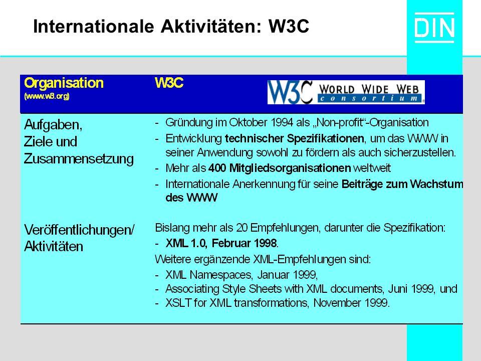 Internationale Aktivitäten: W3C