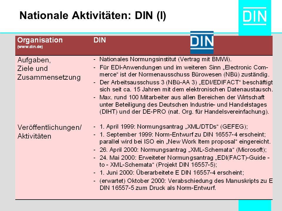 Nationale Aktivitäten: DIN (I)