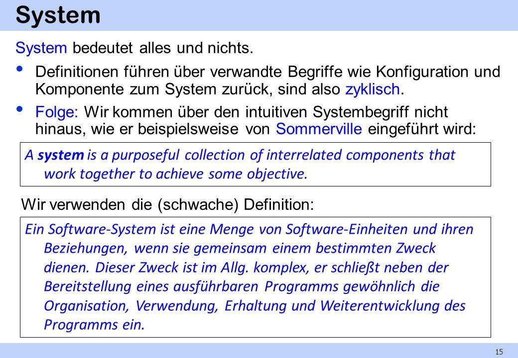 System System bedeutet alles und nichts. Definitionen führen über verwandte Begriffe wie Konfiguration und Komponente zum System zurück, sind also zyk