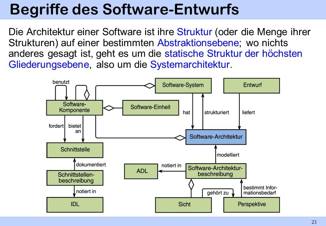 Begriffe des Software-Entwurfs Die Architektur einer Software ist ihre Struktur (oder die Menge ihrer Strukturen) auf einer bestimmten Abstraktionsebene; wo nichts anderes gesagt ist, geht es um die statische Struktur der höchsten Gliederungsebene, also um die Systemarchitektur.