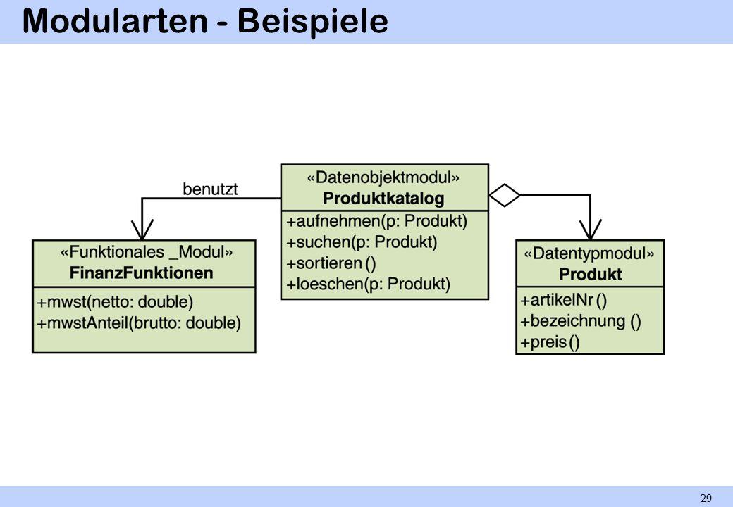 Modularten - Beispiele 29
