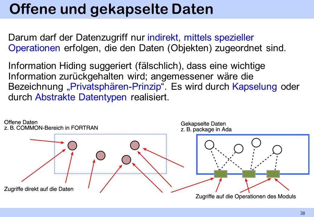 Offene und gekapselte Daten Darum darf der Datenzugriff nur indirekt, mittels spezieller Operationen erfolgen, die den Daten (Objekten) zugeordnet sin