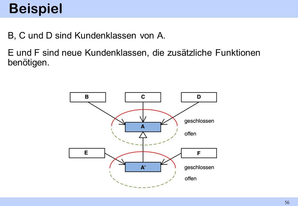 Beispiel B, C und D sind Kundenklassen von A. E und F sind neue Kundenklassen, die zusätzliche Funktionen benötigen. 56