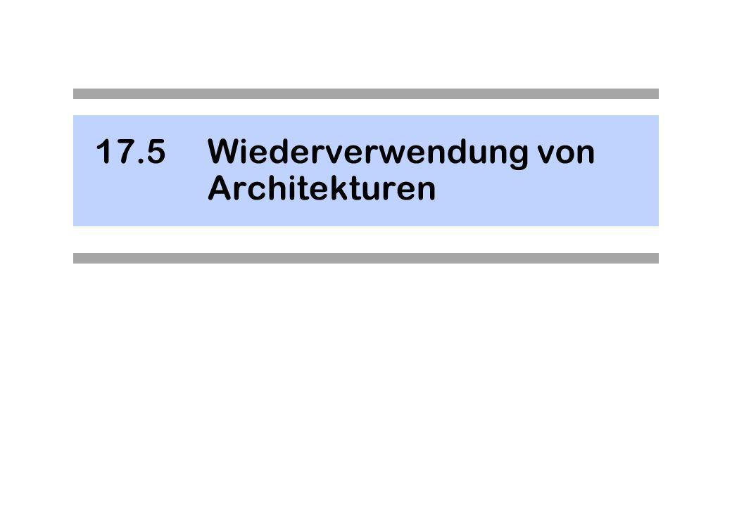 17.5Wiederverwendung von Architekturen