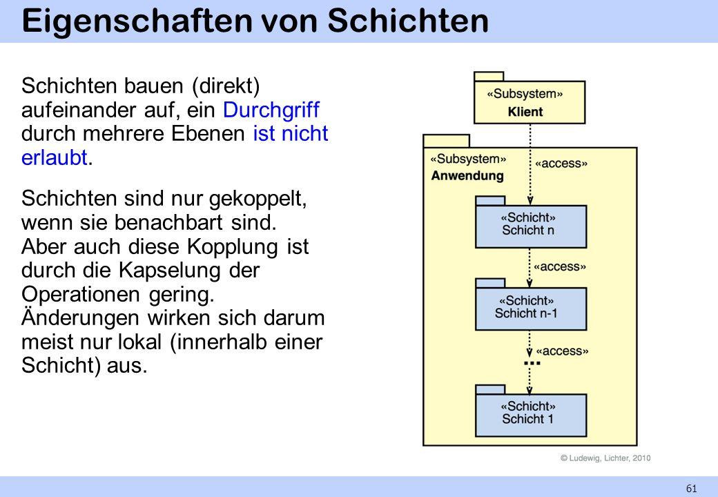 Eigenschaften von Schichten Schichten bauen (direkt) aufeinander auf, ein Durchgriff durch mehrere Ebenen ist nicht erlaubt. Schichten sind nur gekopp
