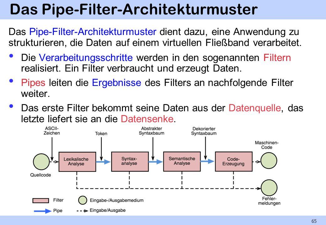 Das Pipe-Filter-Architekturmuster Das Pipe-Filter-Architekturmuster dient dazu, eine Anwendung zu strukturieren, die Daten auf einem virtuellen Fließb