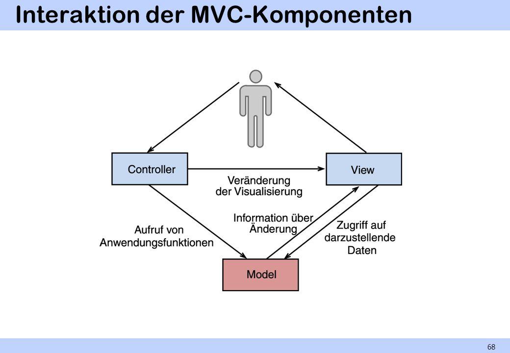 Interaktion der MVC-Komponenten 68