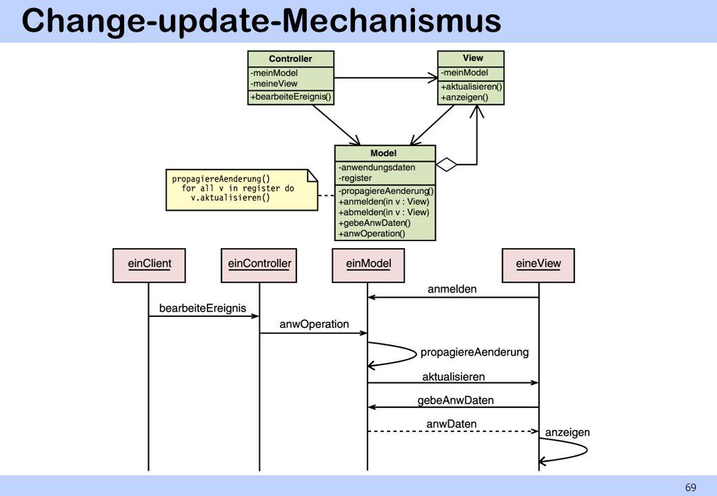 Change-update-Mechanismus 69