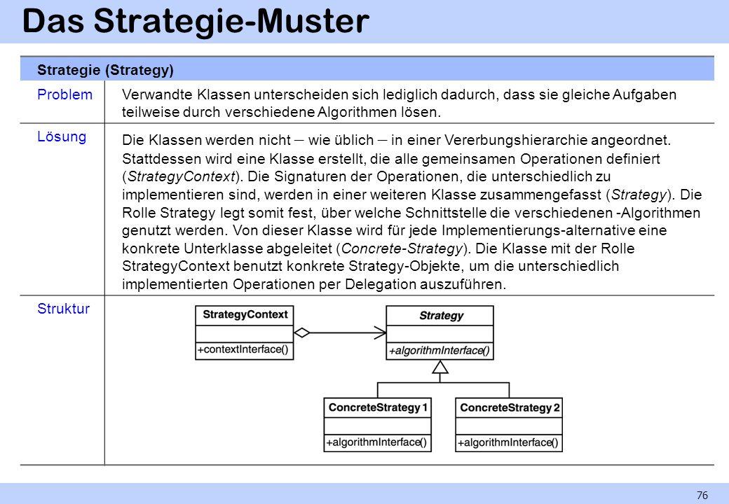 Das Strategie-Muster 76 Strategie (Strategy) ProblemVerwandte Klassen unterscheiden sich lediglich dadurch, dass sie gleiche Aufgaben teilweise durch verschiedene Algorithmen lösen.