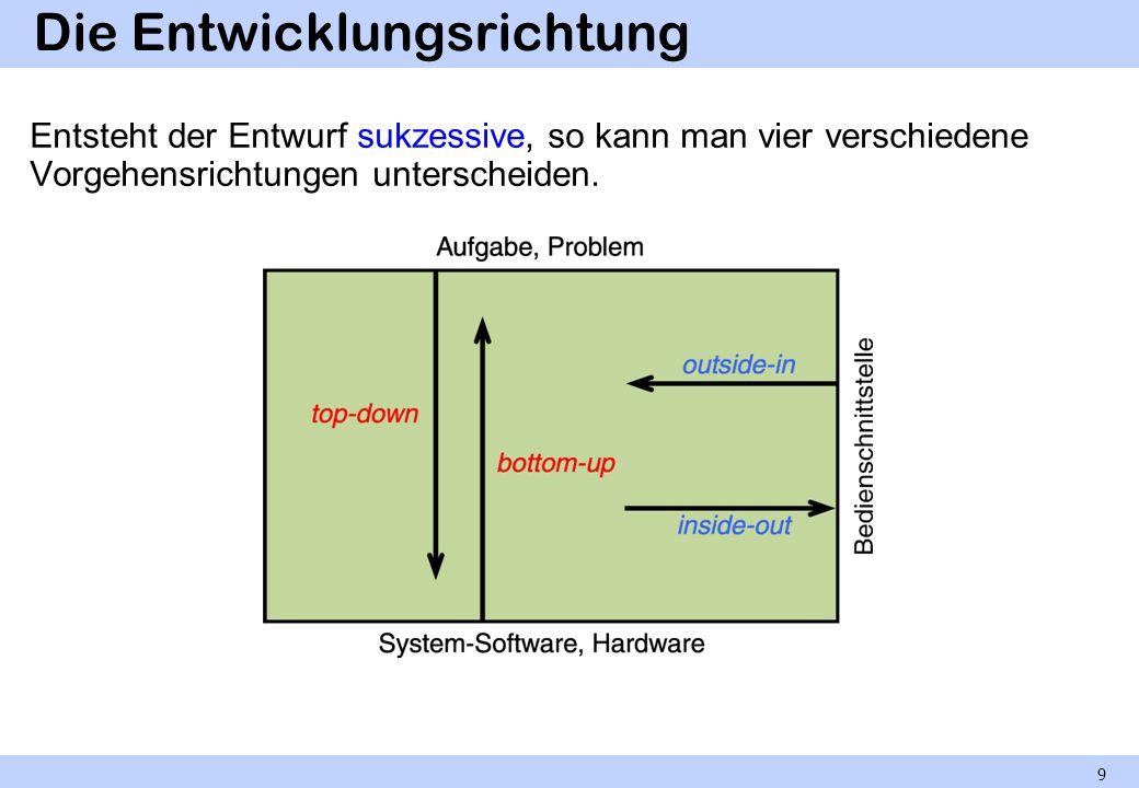 Die Entwicklungsrichtung Entsteht der Entwurf sukzessive, so kann man vier verschiedene Vorgehensrichtungen unterscheiden.