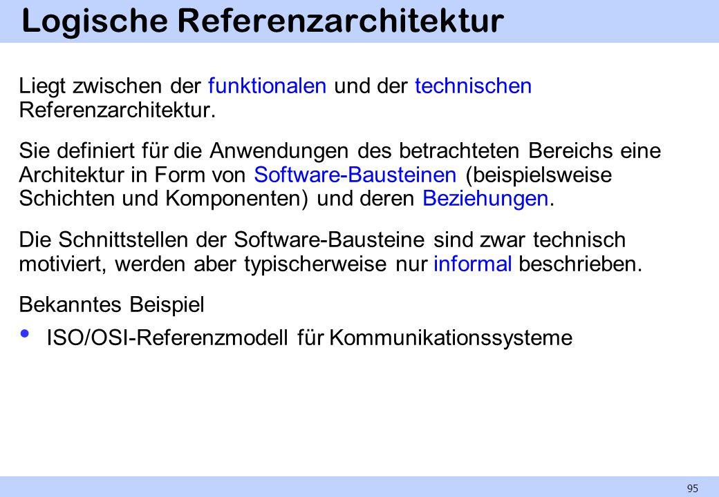 Logische Referenzarchitektur Liegt zwischen der funktionalen und der technischen Referenzarchitektur.