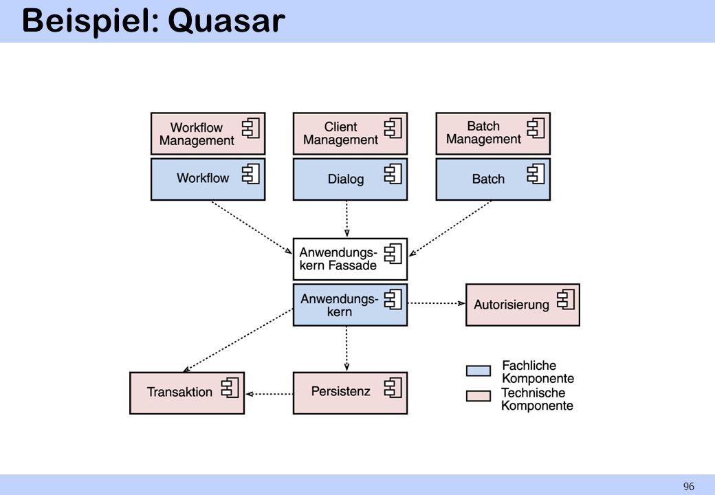 Beispiel: Quasar 96