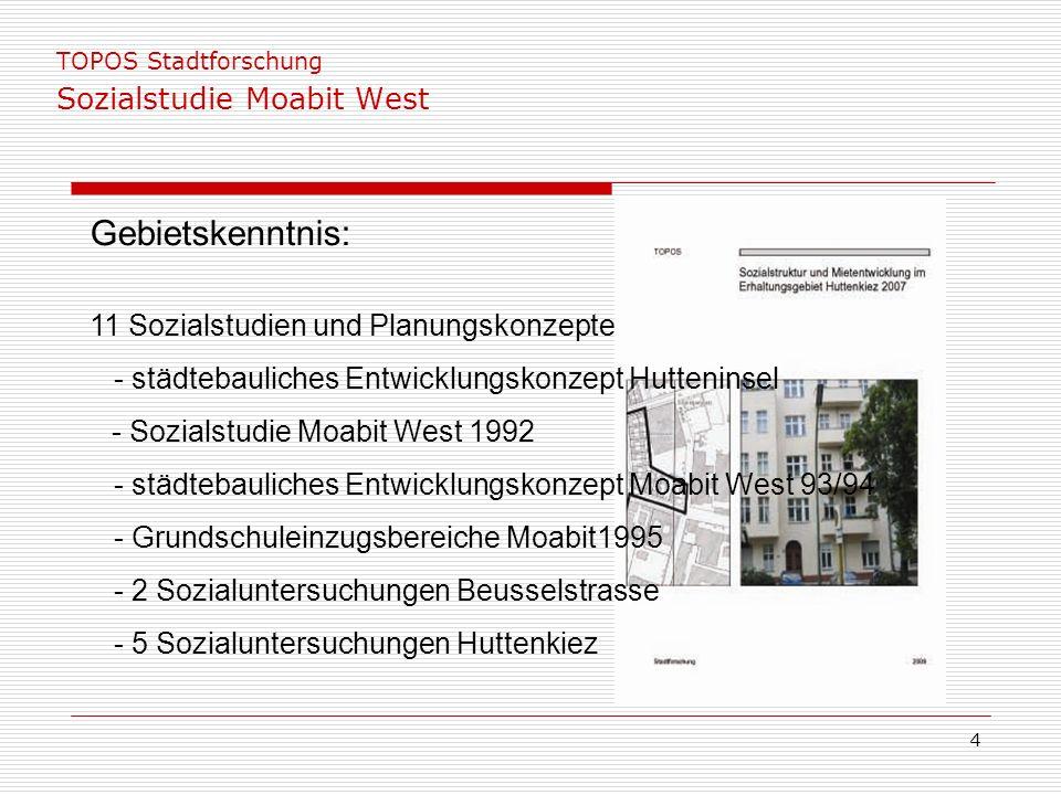 5 TOPOS Stadtforschung Sozialstudie Moabit West Arbeitsschritt 1: Sekundärstatistische Analyse Bevölkerungs- und Sozialstruktur Wanderungen speziell Wanderungsverhalten der Migranten Bezug zum Monitoring Soziale Stadt