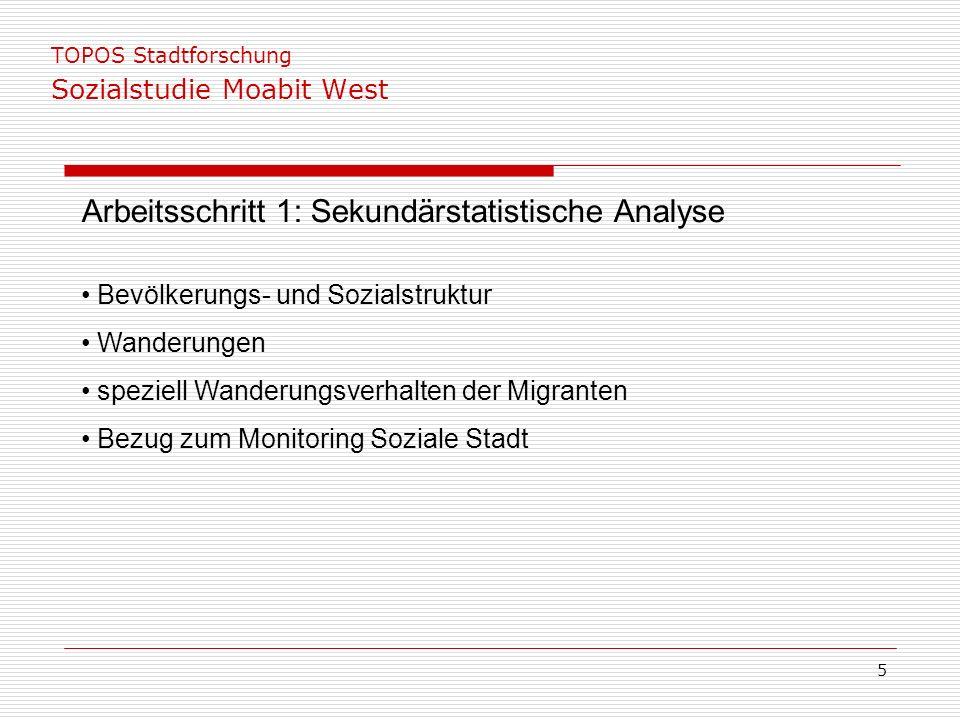 6 TOPOS Stadtforschung Sozialstudie Moabit West Erste Ergebnisse: Altersstruktur
