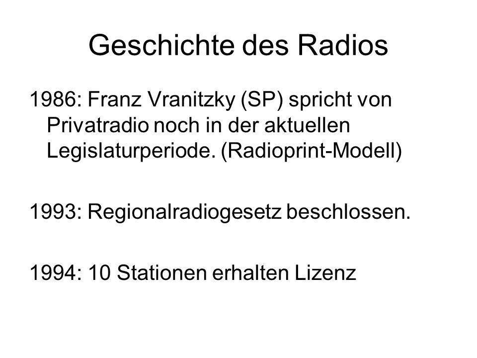Geschichte des Radios 1986: Franz Vranitzky (SP) spricht von Privatradio noch in der aktuellen Legislaturperiode. (Radioprint-Modell) 1993: Regionalra