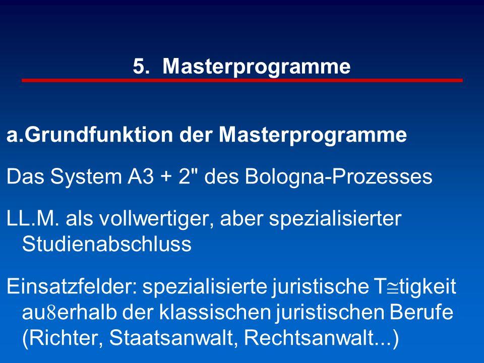 5. Masterprogramme a.Grundfunktion der Masterprogramme Das System A3 + 2
