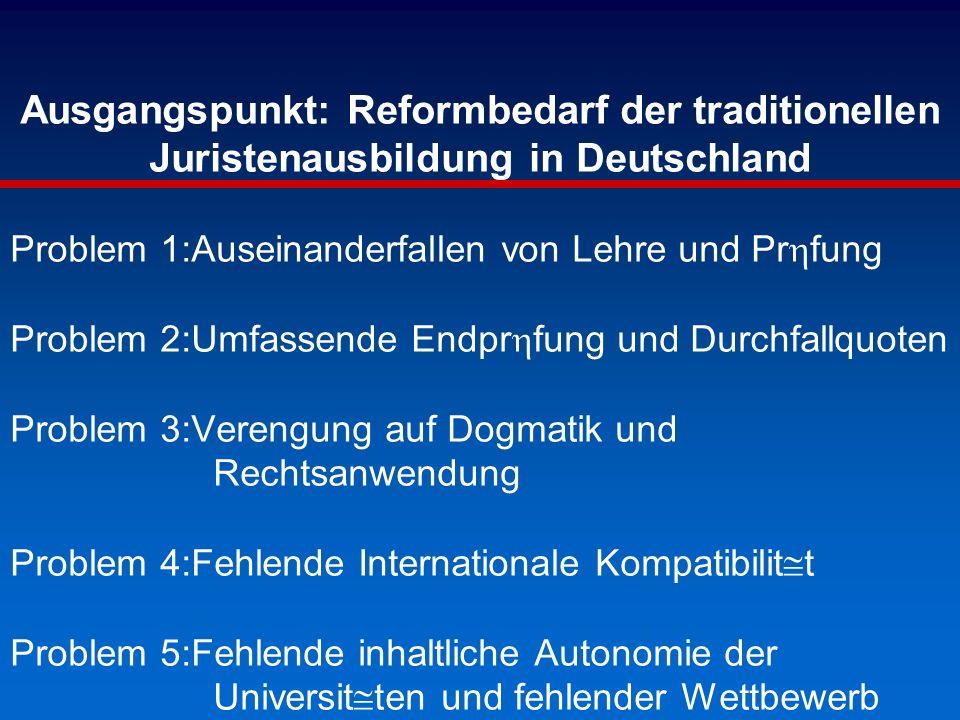 Ausgangspunkt: Reformbedarf der traditionellen Juristenausbildung in Deutschland Problem 1:Auseinanderfallen von Lehre und Prhfung Problem 2:Umfassende Endprhfung und Durchfallquoten Problem 3:Verengung auf Dogmatik und Rechtsanwendung Problem 4:Fehlende Internationale Kompatibilit@t Problem 5:Fehlende inhaltliche Autonomie der Universit@ten und fehlender Wettbewerb