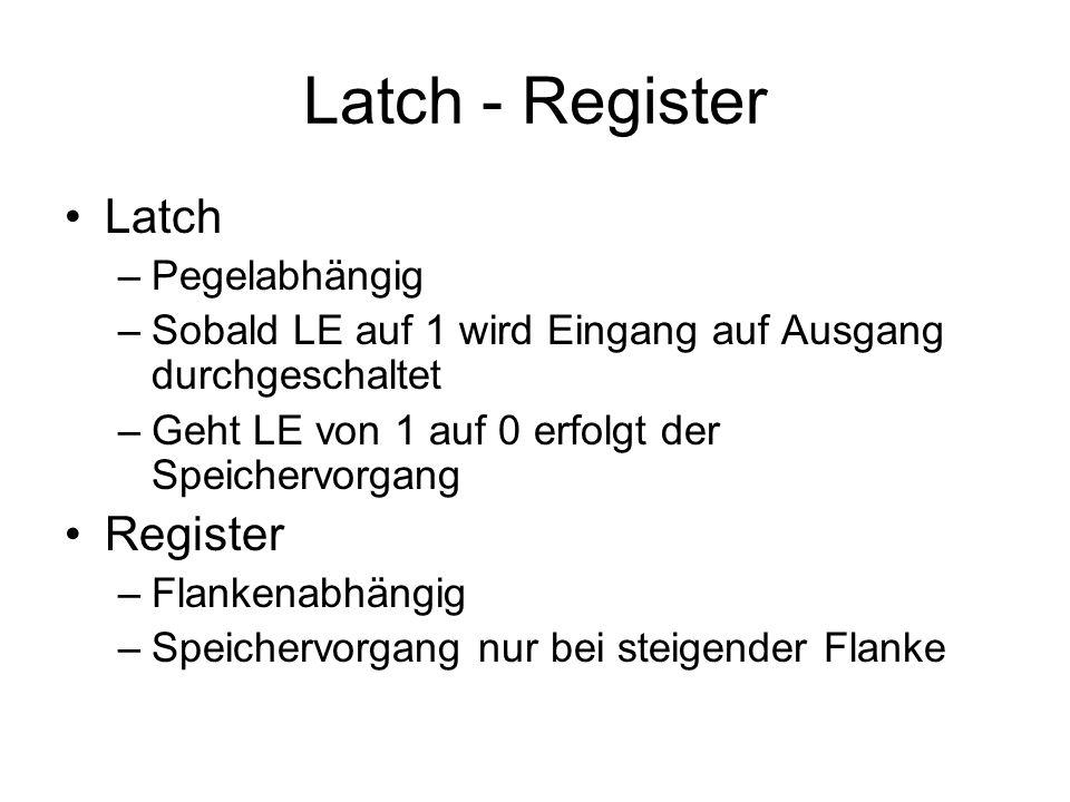 Latch - Register Latch –Pegelabhängig –Sobald LE auf 1 wird Eingang auf Ausgang durchgeschaltet –Geht LE von 1 auf 0 erfolgt der Speichervorgang Register –Flankenabhängig –Speichervorgang nur bei steigender Flanke