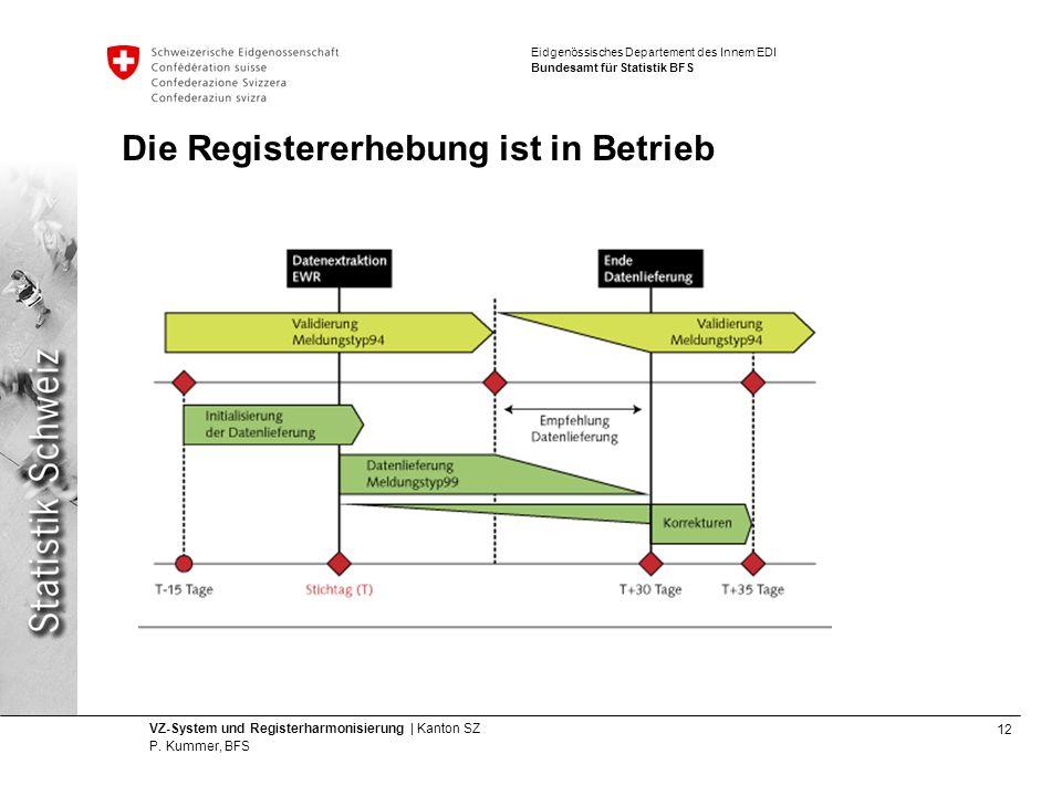 12 VZ-System und Registerharmonisierung | Kanton SZ P.