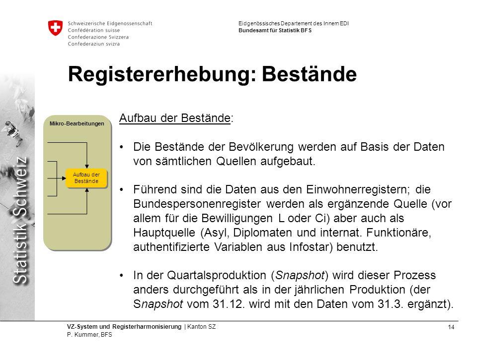 14 VZ-System und Registerharmonisierung | Kanton SZ P.
