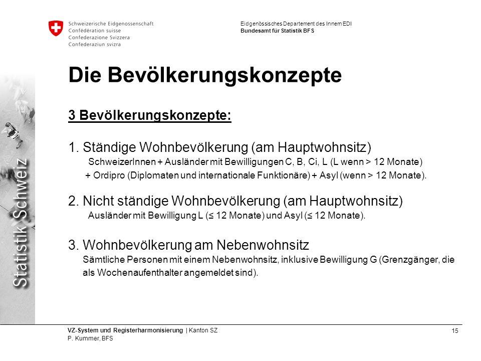 15 VZ-System und Registerharmonisierung | Kanton SZ P.