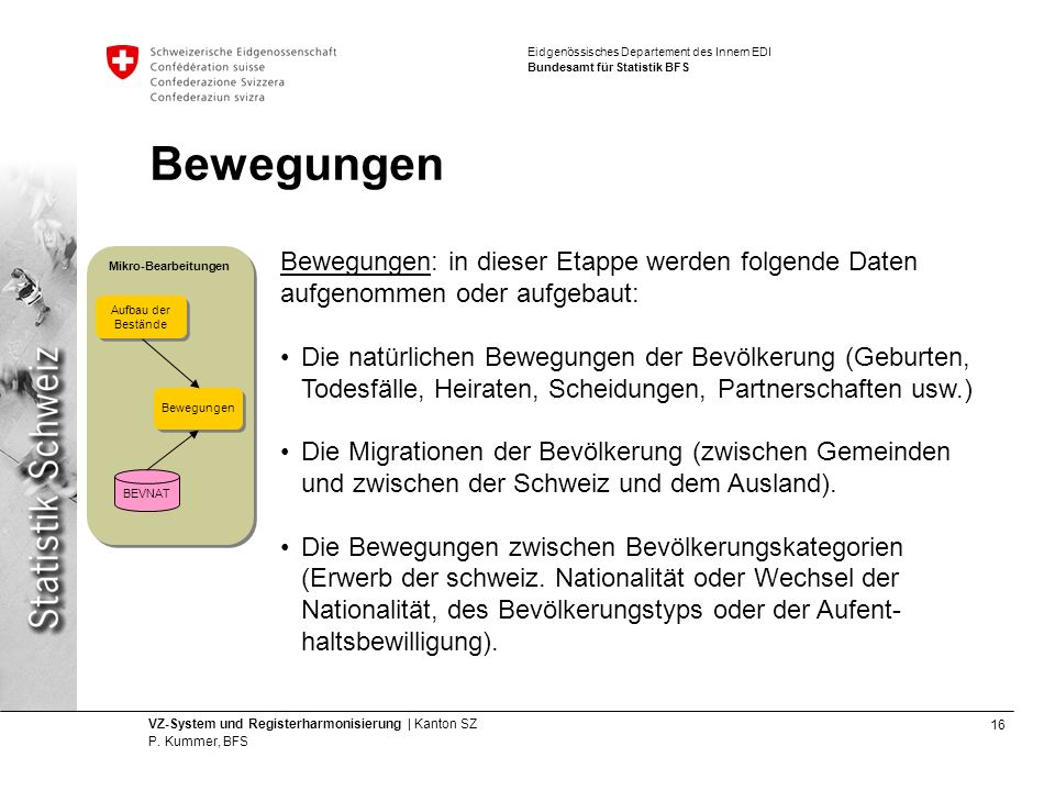 16 VZ-System und Registerharmonisierung | Kanton SZ P.