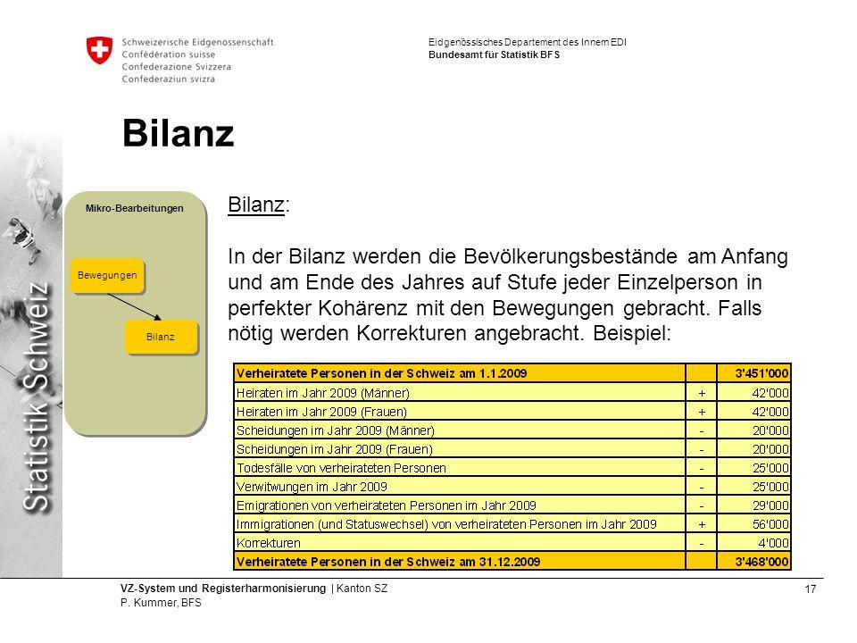 17 VZ-System und Registerharmonisierung | Kanton SZ P.
