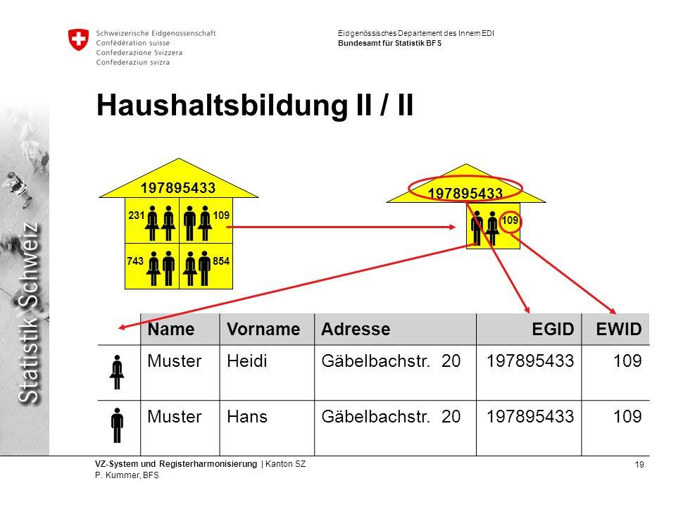 19 VZ-System und Registerharmonisierung | Kanton SZ P.