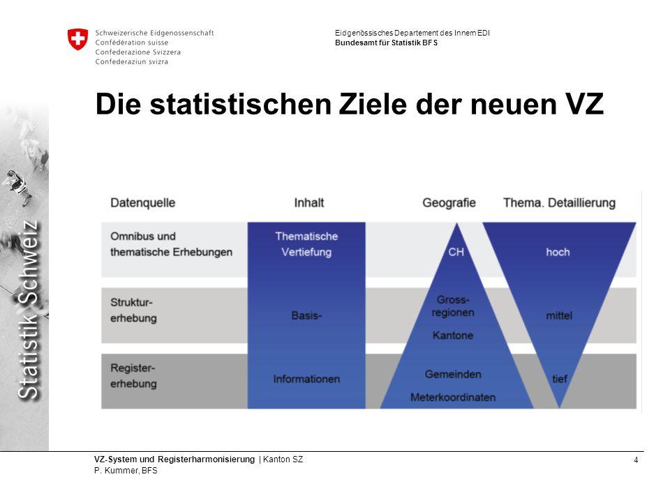 25 VZ-System und Registerharmonisierung | Kanton SZ P.