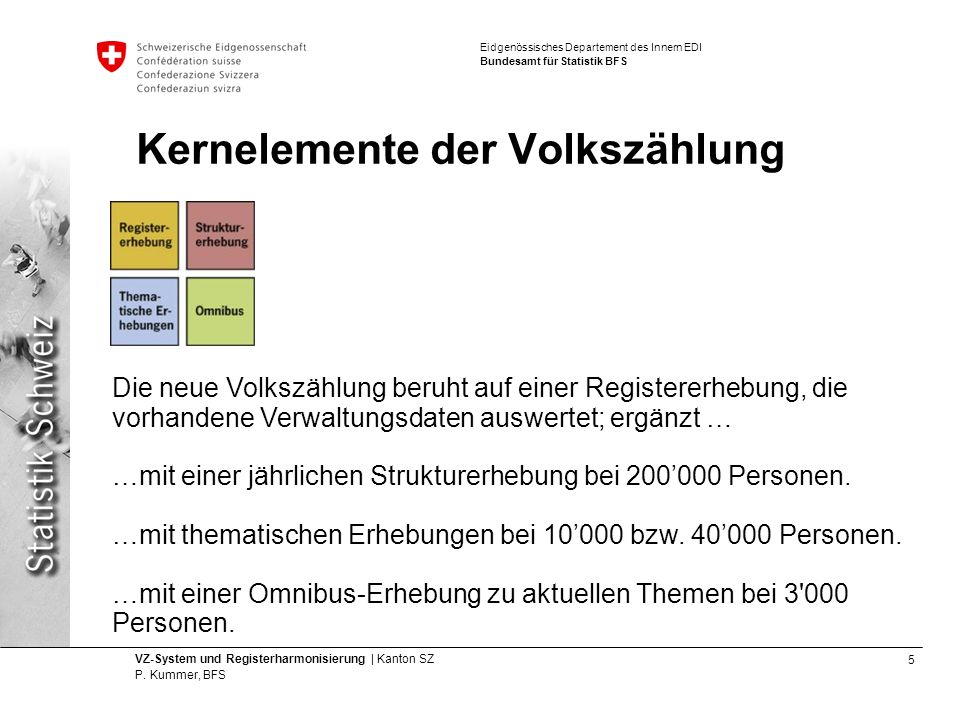 5 VZ-System und Registerharmonisierung | Kanton SZ P.