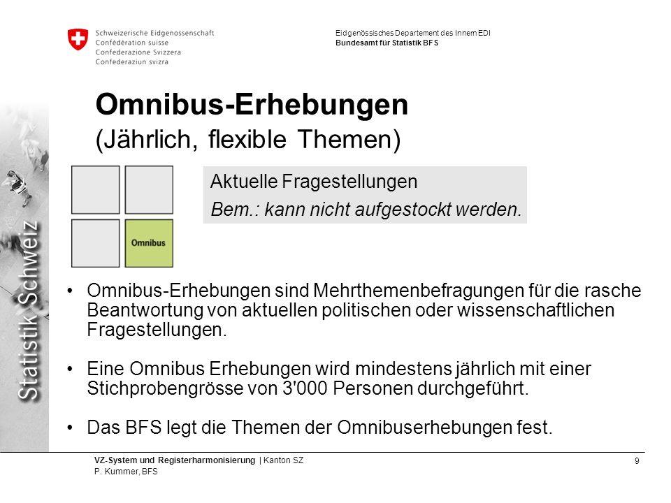 20 VZ-System und Registerharmonisierung | Kanton SZ P.