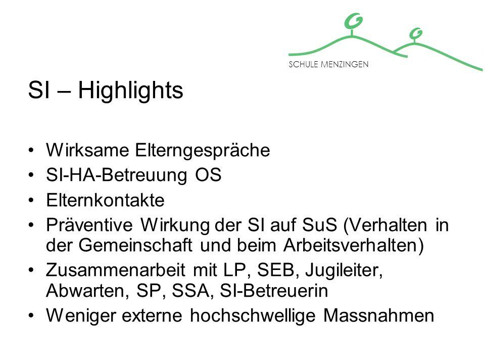 SI – Highlights Unterstützung von Schulleitung in schwierigen Situationen u.