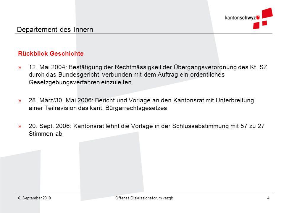 Departement des Innern 6.September 2010Offenes Diskussionsforum vszgb4 Rückblick Geschichte »12.